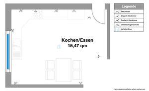 Küchenplan, Küche, Esszimmer, Elektroinstallation Arbeitssteckdosen, Mittlere Installationszone, Ratgeber