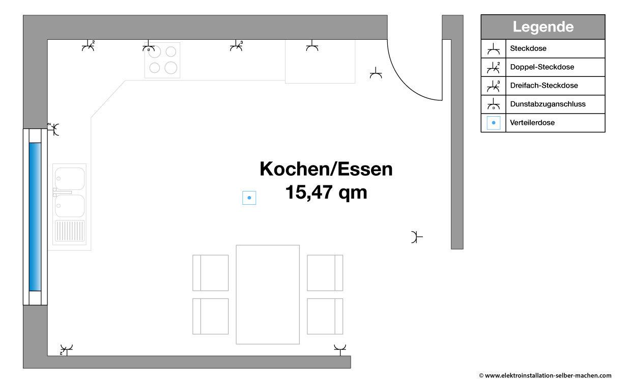 Steckdosenhöhe Küche elektroinstallation planen für küche und essbereich