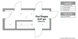 Elektroinstallation Planen, Beleuchtung, Treppenhaus, Flur, Ratgeber,