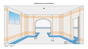 Installationszonen auf Rohdecke, Fußboden, Leitungen verlegen, Elektroinstallation, Ratgeber