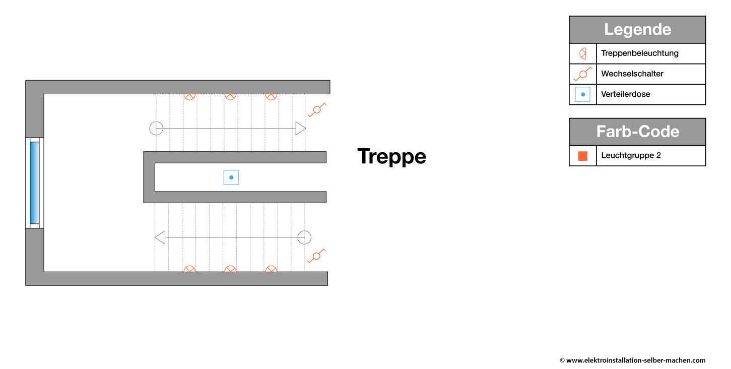 elektroinstallation planen ratgeber tips f r flur treppenhaus. Black Bedroom Furniture Sets. Home Design Ideas