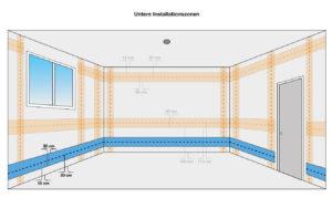 untere Installationszonen, Elektroinstallation, Ratgeber, Leitungen verlegen
