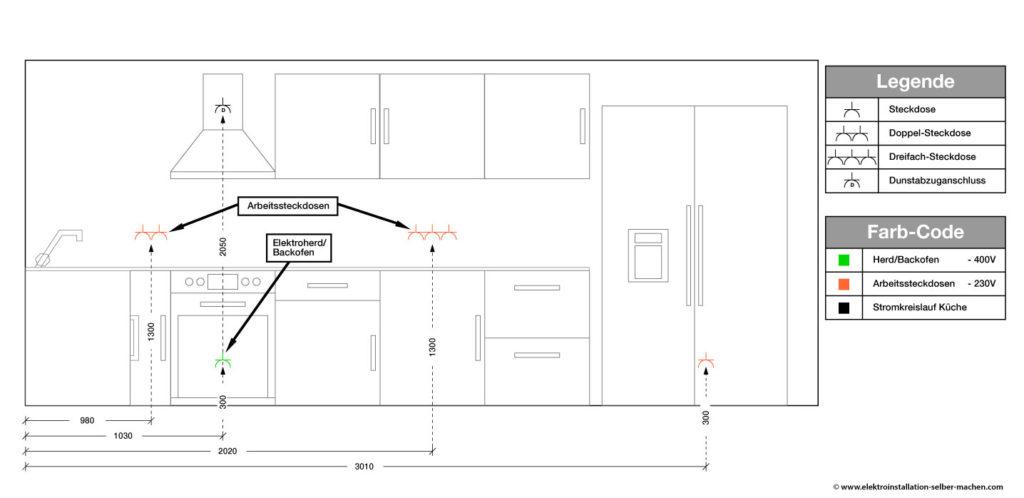 Elektroinstallation Küchen Plan, Planung, Arbeitssteckdosen, Herdanschluss, Ratgeber, Elektroplan,