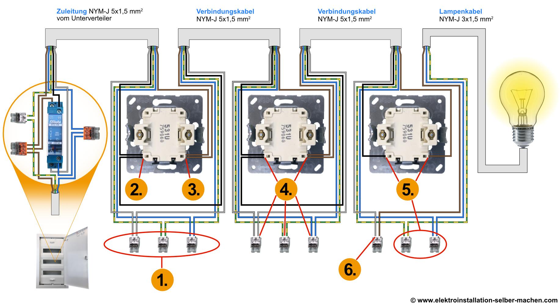 Tasterschaltung, Stromstoßrelais, Tasterschaltung anschließen, Eltako verdrahten, Elektroinstallation, Ratgeber